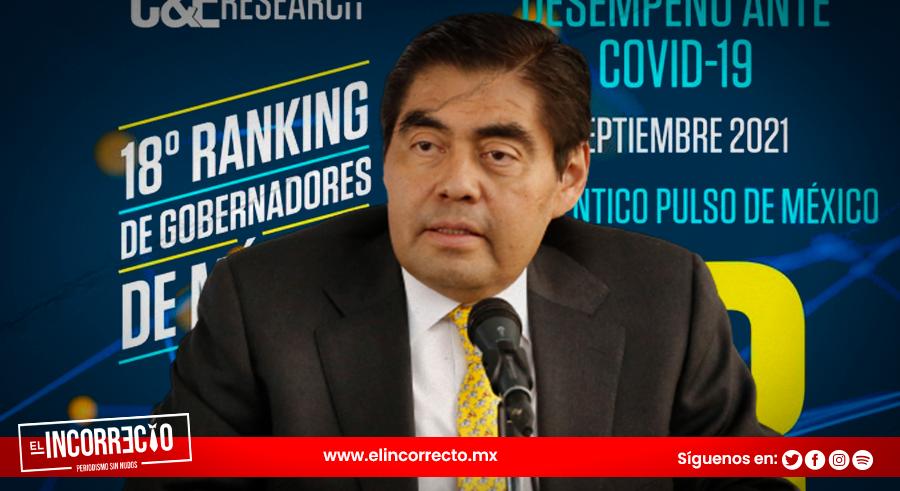 Barbosa, entre los mejores gobernadores en seguridad, finanzas, honestidad y manejo COVID: C&E